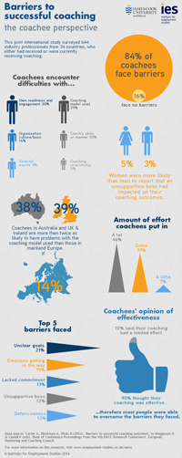 Barriers to successful coaching infographic