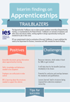 Infographic: Interim findings on Apprenticeships Trailblazers