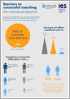 Infographic: Barriers to successful coaching