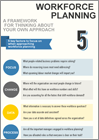 Infographic: Workforce planning A framework for thinking about your own approach