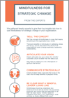 Infographic: Minfulness in organisations - cover