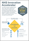 Infographic: NHS Innovation Accelerator Evaluation