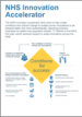 NIA Evaluation infographic